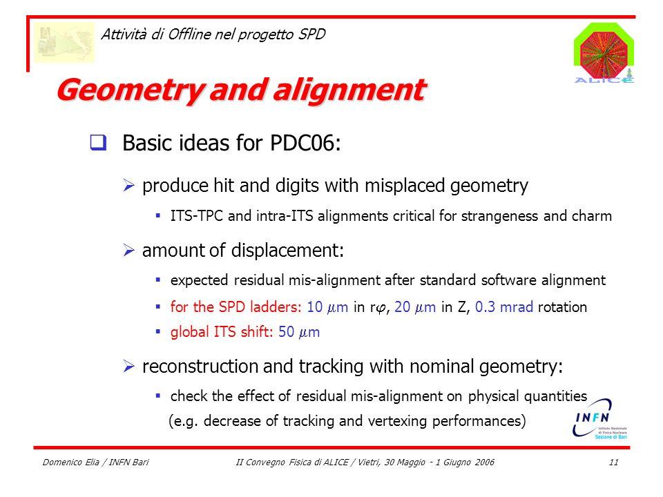 Domenico Elia / INFN BariII Convegno Fisica di ALICE / Vietri, 30 Maggio - 1 Giugno 200611 Attività di Offline nel progetto SPD Geometry and alignment