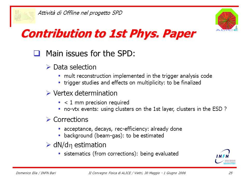 Domenico Elia / INFN BariII Convegno Fisica di ALICE / Vietri, 30 Maggio - 1 Giugno 200625 Attività di Offline nel progetto SPD Contribution to 1st Ph