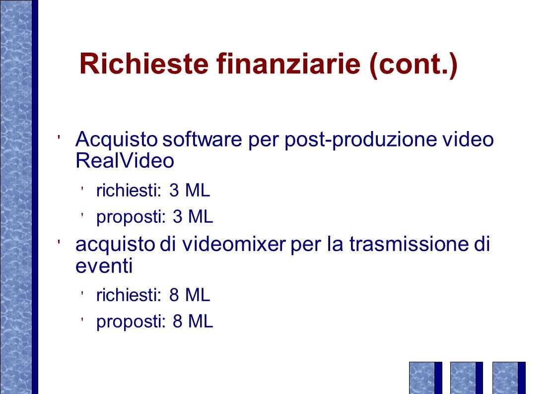 Richieste finanziarie (cont.) Acquisto software per post-produzione video RealVideo richiesti: 3 ML proposti: 3 ML acquisto di videomixer per la trasmissione di eventi richiesti: 8 ML proposti: 8 ML