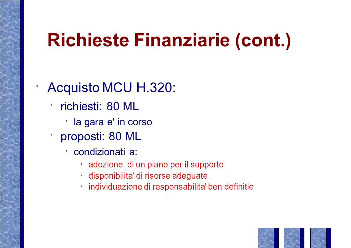 Richieste Finanziarie (cont.) Acquisto MCU H.320: richiesti: 80 ML la gara e in corso proposti: 80 ML condizionati a: adozione di un piano per il supporto disponibilita di risorse adeguate individuazione di responsabilita ben definitie