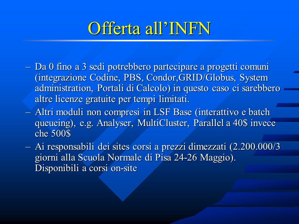 –NICE-Italy distribuisce in Italia prodotti Platform ma hanno anche altri progetti, Venus, portale di calcolo –Ogni site (sezione) acquista per 3000$