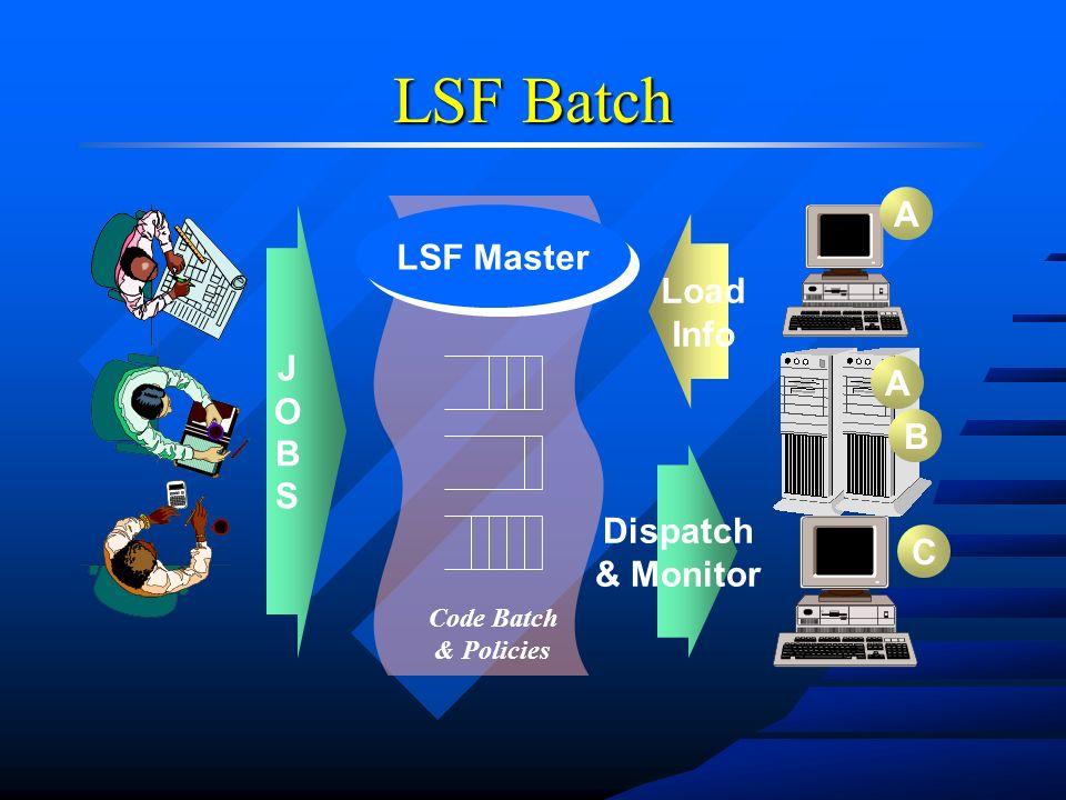 LSF Master A B C A Code Batch & Policies JOBSJOBS Dispatch & Monitor Load Info LSF Batch