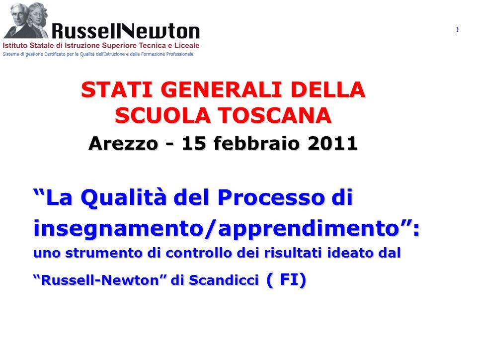 La Qualità del Processo di insegnamento/apprendimento La Qualità del Processo di insegnamento/apprendimento: uno strumento di controllo dei risultati ideato dal Russell-Newton di Scandicci ( FI) STATI GENERALI DELLA SCUOLA TOSCANA Arezzo - 15 febbraio 2011
