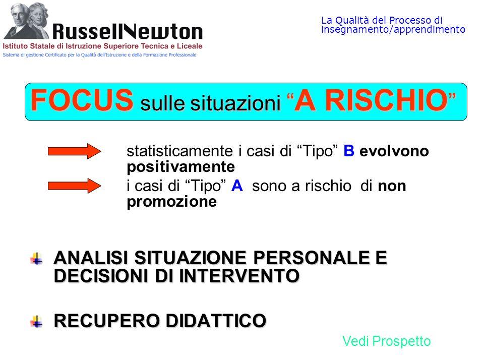 La Qualità del Processo di insegnamento/apprendimento FOCUS sulle situazioni A RISCHIO FOCUS sulle situazioni A RISCHIO statisticamente i casi di Tipo