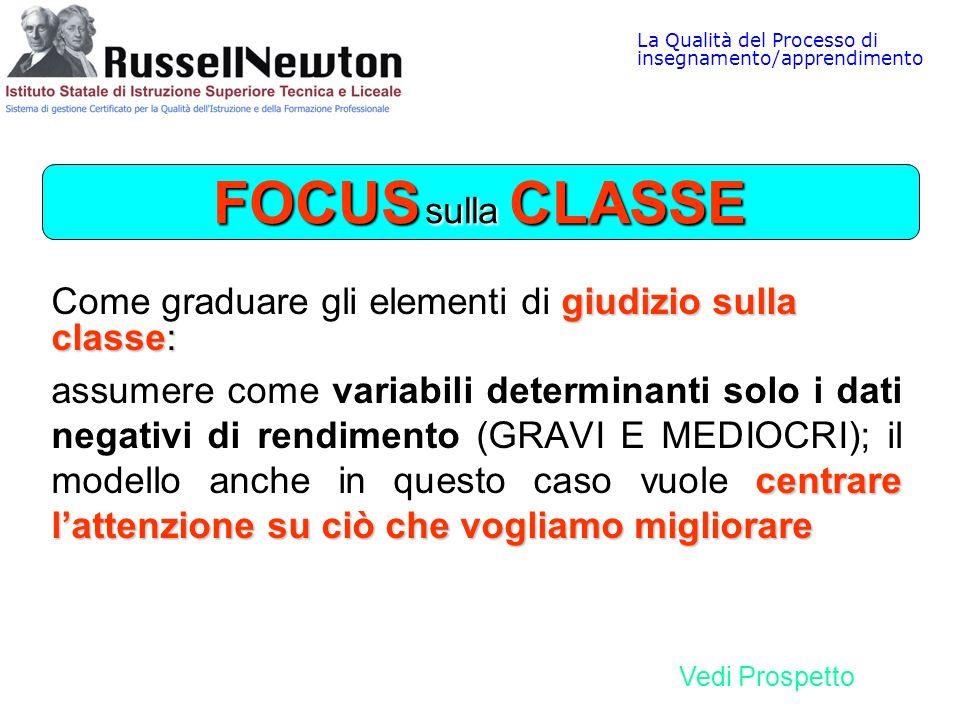 La Qualità del Processo di insegnamento/apprendimento FOCUS sulla CLASSE giudizio sulla classe: Come graduare gli elementi di giudizio sulla classe: c