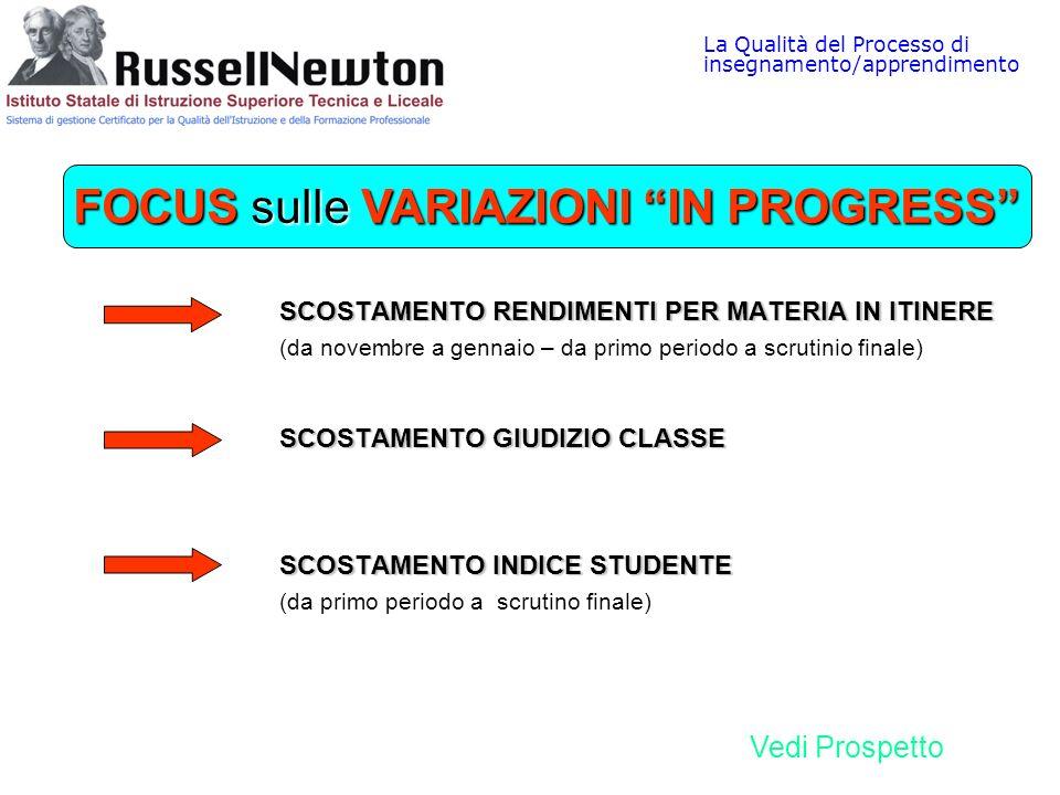 La Qualità del Processo di insegnamento/apprendimento FOCUS sulle VARIAZIONI IN PROGRESS SCOSTAMENTO RENDIMENTI PER MATERIA IN ITINERE (da novembre a