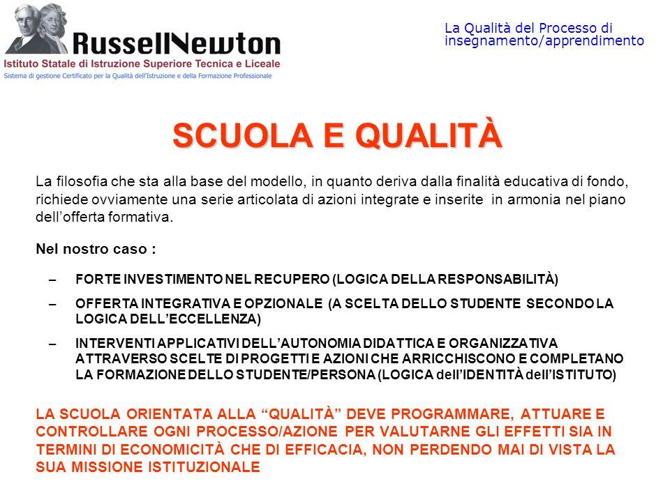 La Qualità del Processo di insegnamento/apprendimento SCUOLA E QUALITÀ La filosofia che sta alla base del modello, in quanto deriva dalla finalità edu