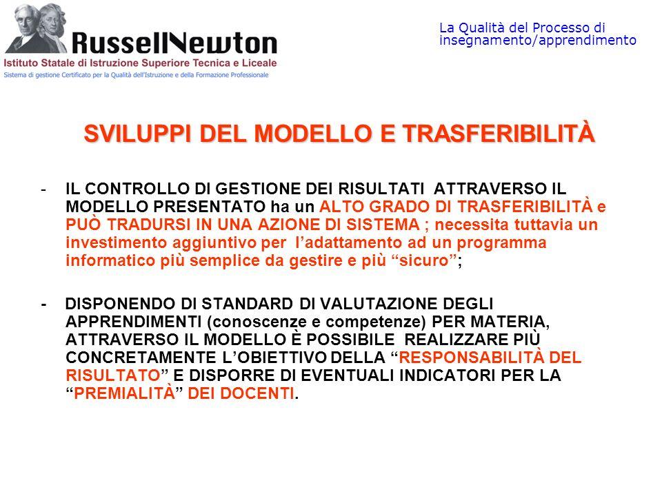 La Qualità del Processo di insegnamento/apprendimento SVILUPPI DEL MODELLO E TRASFERIBILITÀ -IL CONTROLLO DI GESTIONE DEI RISULTATI ATTRAVERSO IL MODE