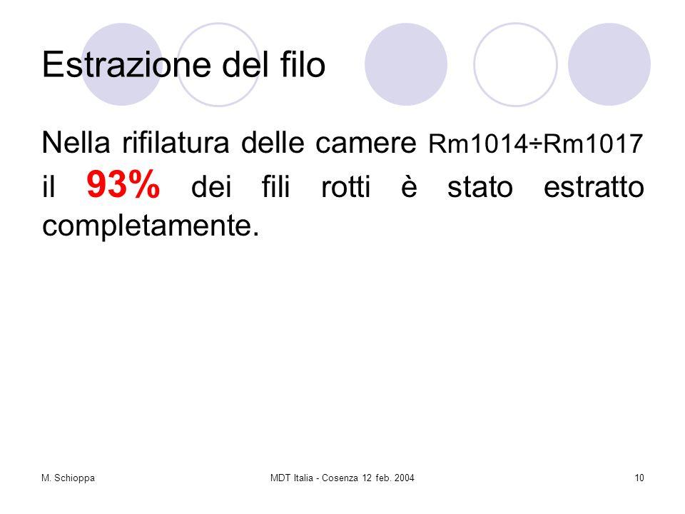 M. SchioppaMDT Italia - Cosenza 12 feb.