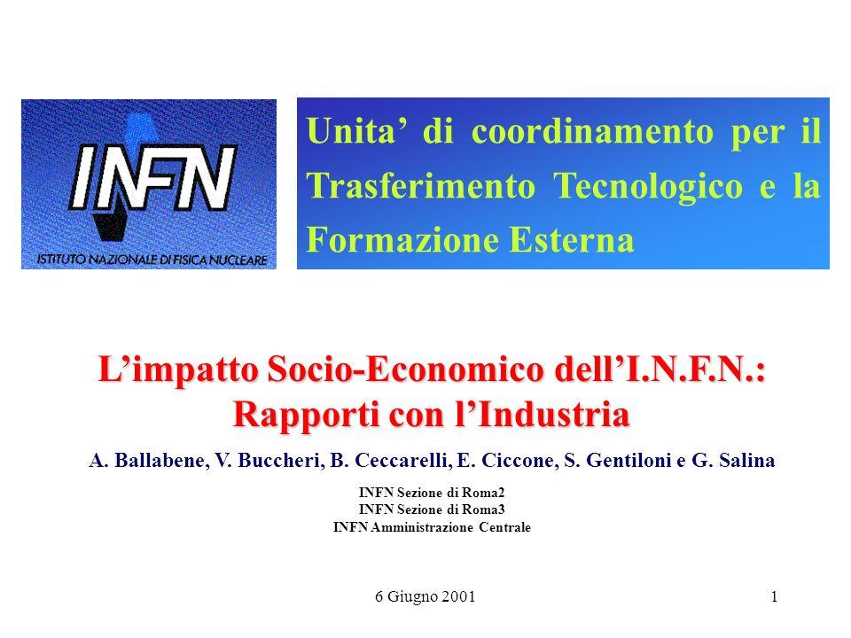 6 Giugno 20011 Unita di coordinamento per il Trasferimento Tecnologico e la Formazione Esterna Limpatto Socio-Economico dellI.N.F.N.: Rapporti con lIndustria A.