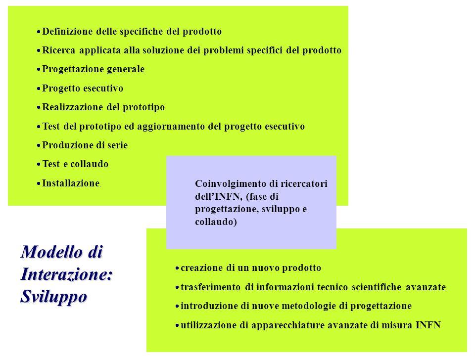 15 Dati disponibili entro il unknown 2000: 0/17 Raccolta Dati Sede199819992000Note Catania Genova Lecce Napoli Pavia Roma 1 Roma 2 Presidenza e Amministrazione Centrale unknown Amm.