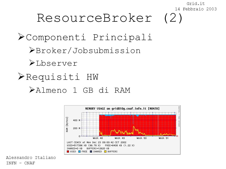 Alessandro Italiano INFN - CNAF Grid.it 14 Febbraio 2003 ResourceBroker (2) Componenti Principali Broker/Jobsubmission Lbserver Requisiti HW Almeno 1 GB di RAM