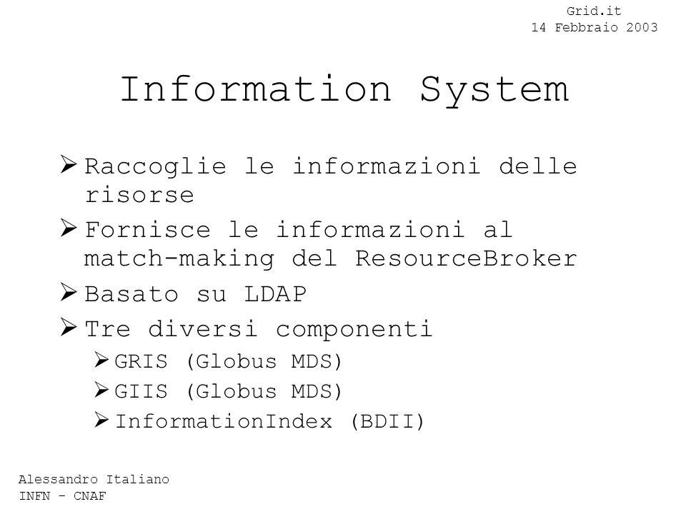 Alessandro Italiano INFN - CNAF Grid.it 14 Febbraio 2003 Information System Raccoglie le informazioni delle risorse Fornisce le informazioni al match-making del ResourceBroker Basato su LDAP Tre diversi componenti GRIS (Globus MDS) GIIS (Globus MDS) InformationIndex (BDII)