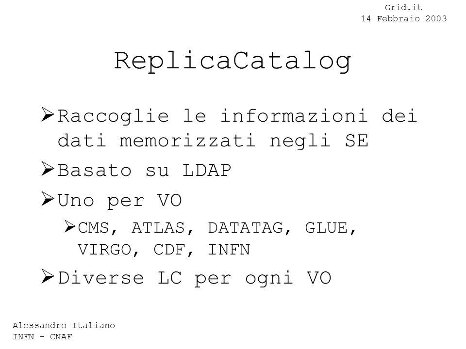 Alessandro Italiano INFN - CNAF Grid.it 14 Febbraio 2003 ReplicaCatalog Raccoglie le informazioni dei dati memorizzati negli SE Basato su LDAP Uno per VO CMS, ATLAS, DATATAG, GLUE, VIRGO, CDF, INFN Diverse LC per ogni VO