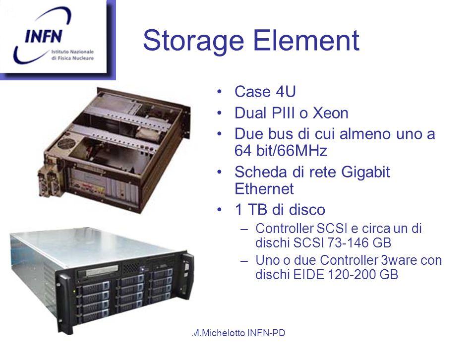 M.Michelotto INFN-PD Storage Element Case 4U Dual PIII o Xeon Due bus di cui almeno uno a 64 bit/66MHz Scheda di rete Gigabit Ethernet 1 TB di disco –Controller SCSI e circa un di dischi SCSI 73-146 GB –Uno o due Controller 3ware con dischi EIDE 120-200 GB