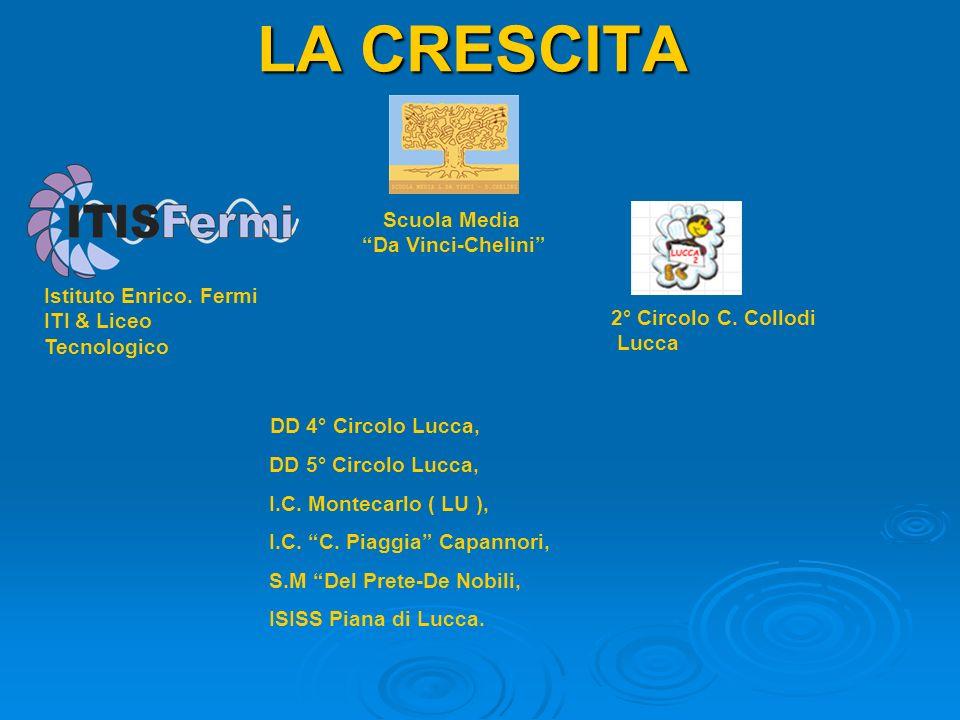 LA CRESCITA Istituto Enrico. Fermi ITI & Liceo Tecnologico 2° Circolo C. Collodi Lucca Scuola Media Da Vinci-Chelini DD 4° Circolo Lucca, DD 5° Circol