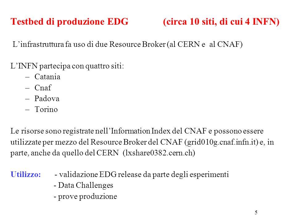 5 Testbed di produzione EDG (circa 10 siti, di cui 4 INFN) Linfrastruttura fa uso di due Resource Broker (al CERN e al CNAF) LINFN partecipa con quattro siti: –Catania –Cnaf –Padova –Torino Le risorse sono registrate nellInformation Index del CNAF e possono essere utilizzate per mezzo del Resource Broker del CNAF (grid010g.cnaf.infn.it) e, in parte, anche da quello del CERN (lxshare0382.cern.ch) Utilizzo: - validazione EDG release da parte degli esperimenti - Data Challenges - prove produzione