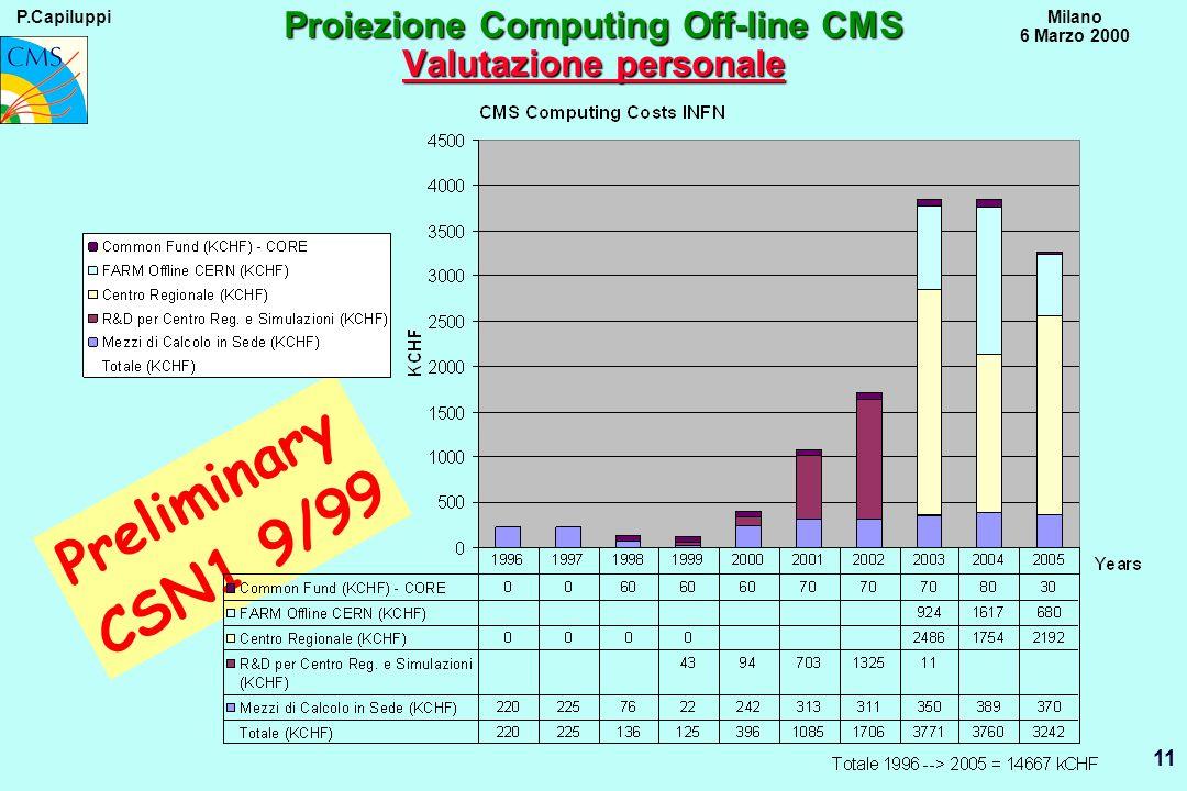 P.CapiluppiMilano 6 Marzo 2000 11 Preliminary CSN1 9/99 Proiezione Computing Off-line CMS Valutazione personale