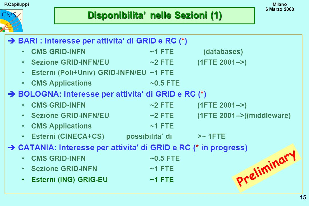 P.CapiluppiMilano 6 Marzo 2000 15 Preliminary Disponibilita nelle Sezioni (1) èBARI : Interesse per attivita di GRID e RC (*) CMS GRID-INFN~1 FTE (databases) Sezione GRID-INFN/EU~2 FTE(1FTE 2001-->) Esterni (Poli+Univ) GRID-INFN/EU~1 FTE CMS Applications~0.5 FTE èBOLOGNA: Interesse per attivita di GRID e RC (*) CMS GRID-INFN~2 FTE(1FTE 2001-->) Sezione GRID-INFN/EU~2 FTE(1FTE 2001-->)(middleware) CMS Applications~1 FTE Esterni (CINECA+CS)possibilita di >~ 1FTE èCATANIA: Interesse per attivita di GRID e RC (* in progress) CMS GRID-INFN~0.5 FTE Sezione GRID-INFN~1 FTE Esterni (ING) GRIG-EU~1 FTE