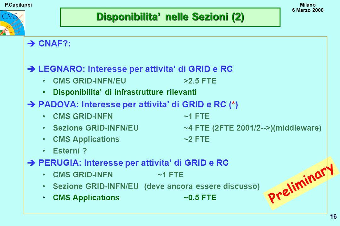 P.CapiluppiMilano 6 Marzo 2000 16 Preliminary èCNAF?: èLEGNARO: Interesse per attivita' di GRID e RC CMS GRID-INFN/EU>2.5 FTE Disponibilita' di infras