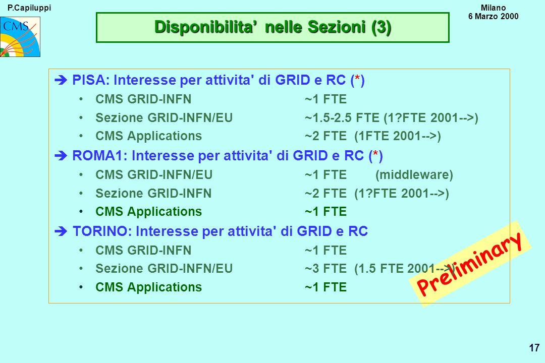 P.CapiluppiMilano 6 Marzo 2000 17 Preliminary èPISA: Interesse per attivita' di GRID e RC (*) CMS GRID-INFN~1 FTE Sezione GRID-INFN/EU~1.5-2.5 FTE (1?