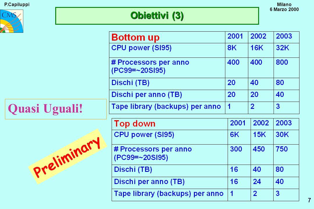 P.CapiluppiMilano 6 Marzo 2000 7 Quasi Uguali! Obiettivi (3) Preliminary