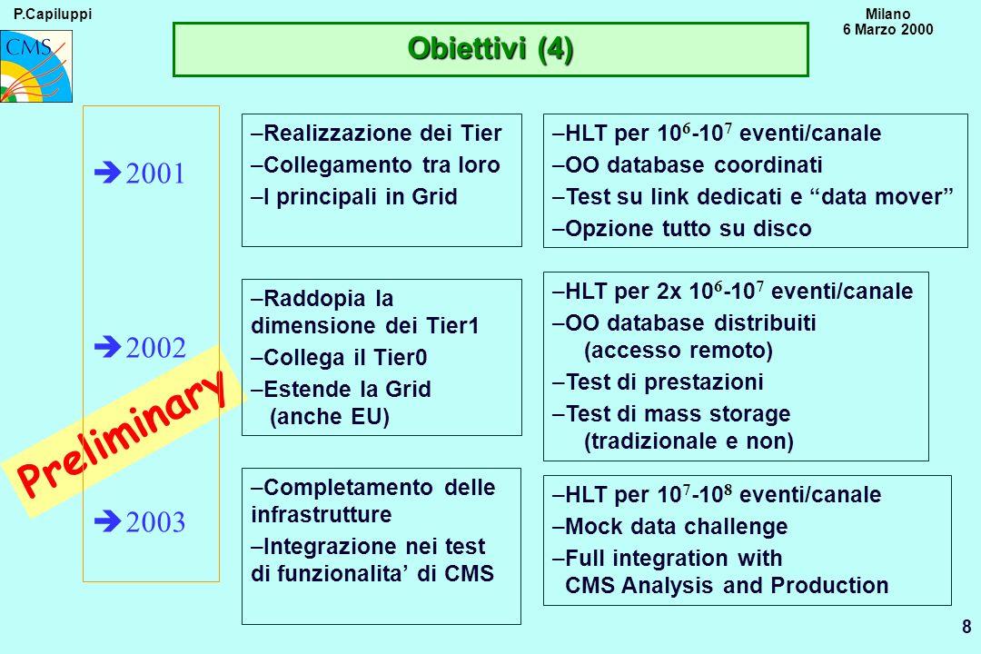 P.CapiluppiMilano 6 Marzo 2000 9 Preliminary Infrastrutture èWAN Connections to CERN and Tier2/3 RCs 1552.5da 155 Mbps a 2.5 Gbps alla fine del 2003 èSpazi Per i siti principali dellordine di alcune decine di metri quadri per il solo harware (in funzione dellarchitettura) fino al 2003.