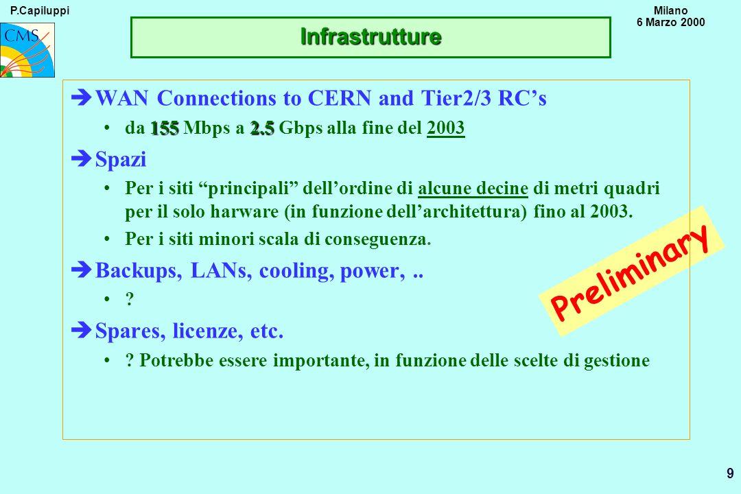 P.CapiluppiMilano 6 Marzo 2000 9 Preliminary Infrastrutture èWAN Connections to CERN and Tier2/3 RCs 1552.5da 155 Mbps a 2.5 Gbps alla fine del 2003 è