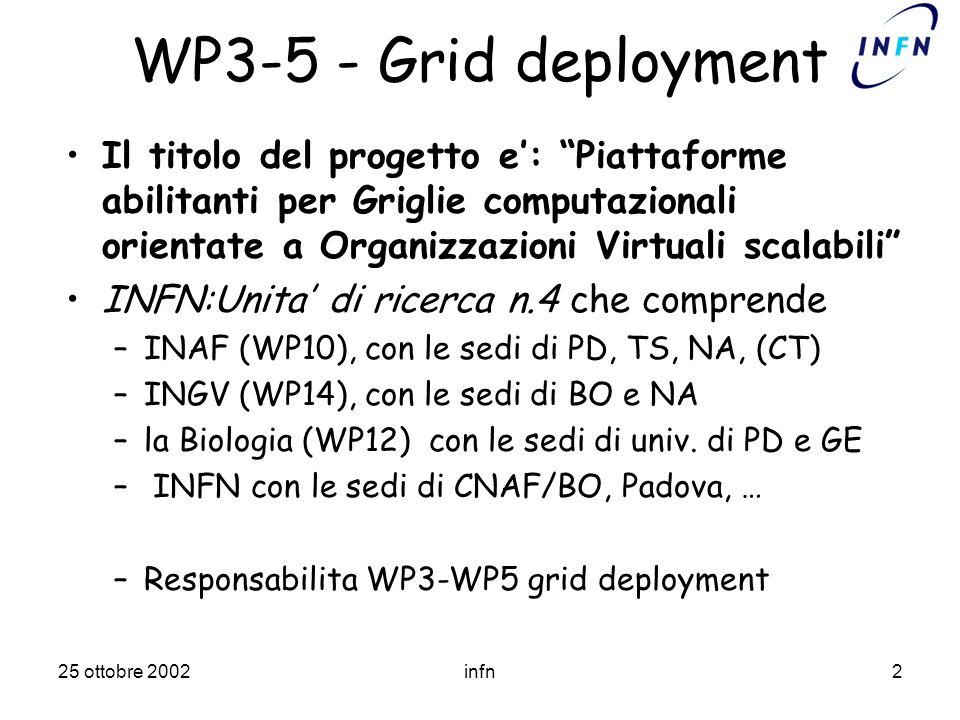 25 ottobre 2002infn2 WP3-5 - Grid deployment Il titolo del progetto e: Piattaforme abilitanti per Griglie computazionali orientate a Organizzazioni Virtuali scalabili INFN:Unita di ricerca n.4 che comprende –INAF (WP10), con le sedi di PD, TS, NA, (CT) –INGV (WP14), con le sedi di BO e NA –la Biologia (WP12) con le sedi di univ.
