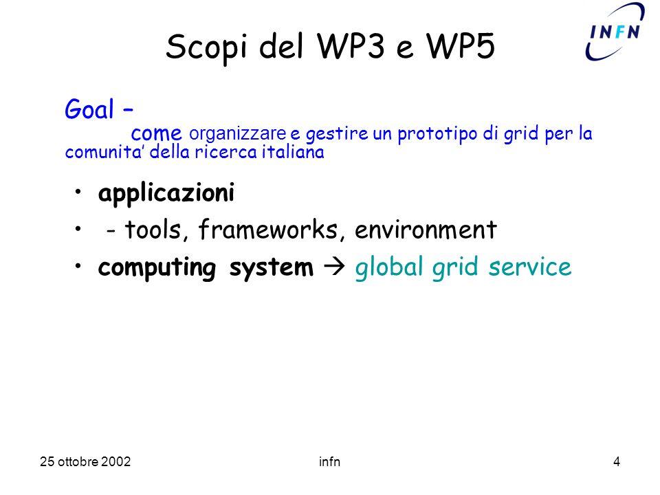 25 ottobre 2002infn4 Scopi del WP3 e WP5 applicazioni - tools, frameworks, environment computing system global grid service Goal – come organizzare e gestire un prototipo di grid per la comunita della ricerca italiana