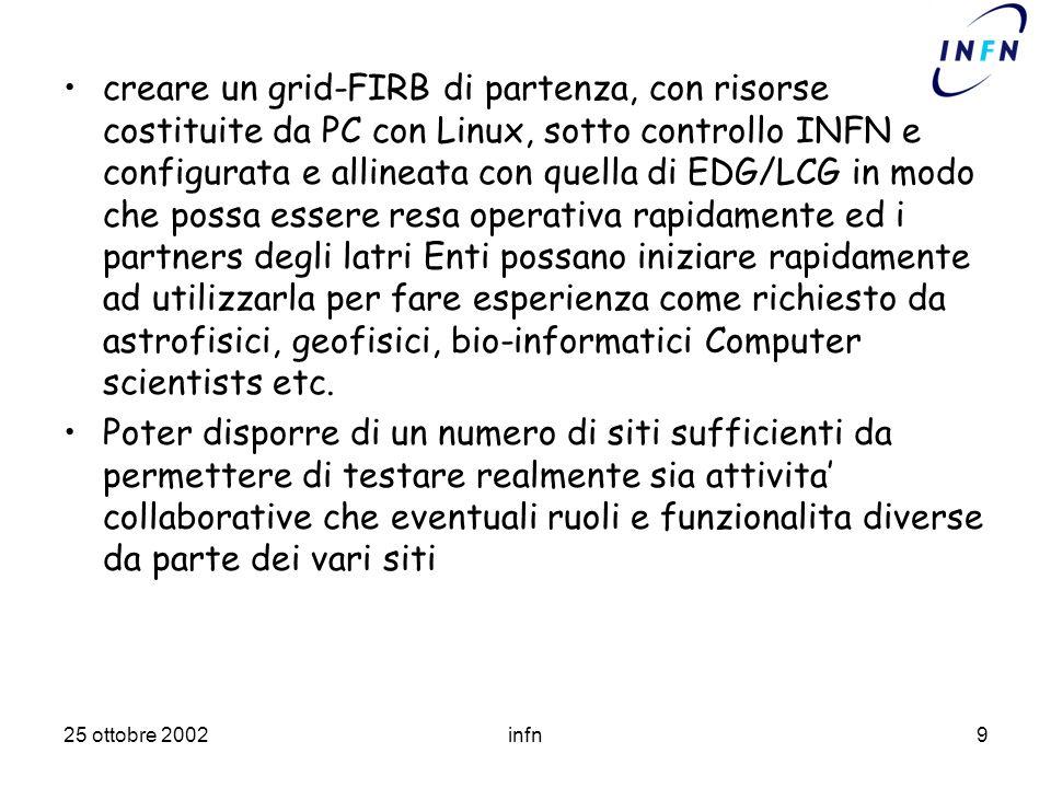 25 ottobre 2002infn9 creare un grid-FIRB di partenza, con risorse costituite da PC con Linux, sotto controllo INFN e configurata e allineata con quella di EDG/LCG in modo che possa essere resa operativa rapidamente ed i partners degli latri Enti possano iniziare rapidamente ad utilizzarla per fare esperienza come richiesto da astrofisici, geofisici, bio-informatici Computer scientists etc.