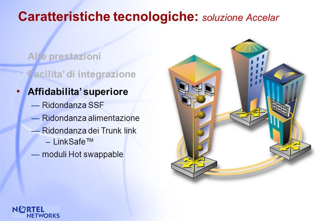 12 Alte prestazioni Facilita di integrazione Implementazione degli standard attuali –Nessun protocollo proprietario Piena flessibilita di configurazio