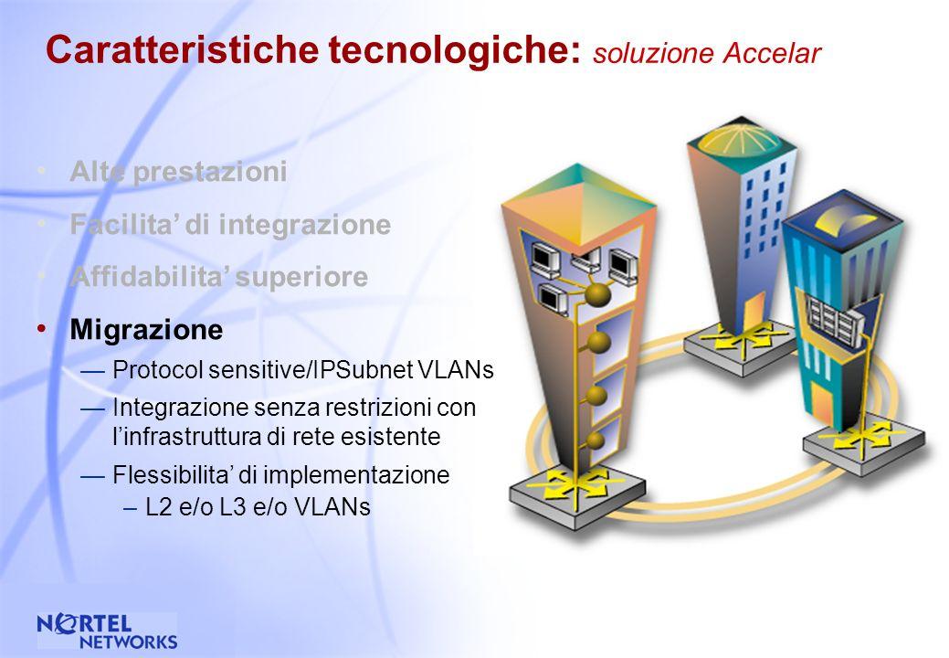 13 Alte prestazioni Facilita di integrazione Affidabilita superiore Ridondanza SSF Ridondanza alimentazione Ridondanza dei Trunk link –LinkSafe moduli Hot swappable Caratteristiche tecnologiche: soluzione Accelar