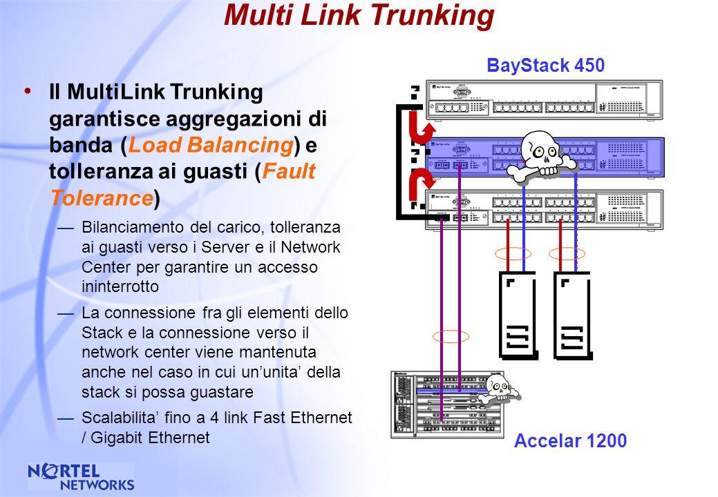 14 Caratteristiche tecnologiche: soluzione Accelar Alte prestazioni Facilita di integrazione Affidabilita superiore Migrazione Protocol sensitive/IPSubnet VLANs Integrazione senza restrizioni con linfrastruttura di rete esistente Flessibilita di implementazione –L2 e/o L3 e/o VLANs