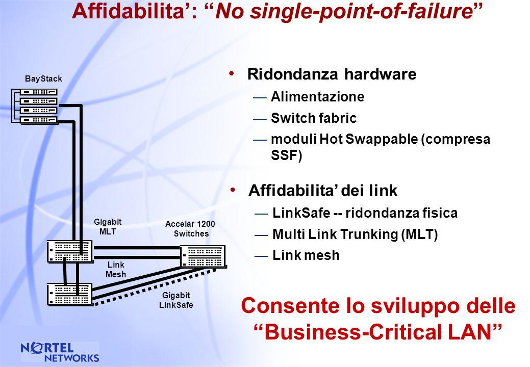 15 Multi Link Trunking BayStack 450 Accelar 1200 Il MultiLink Trunking garantisce aggregazioni di banda (Load Balancing) e tolleranza ai guasti (Fault Tolerance) Bilanciamento del carico, tolleranza ai guasti verso i Server e il Network Center per garantire un accesso ininterrotto La connessione fra gli elementi dello Stack e la connessione verso il network center viene mantenuta anche nel caso in cui ununita della stack si possa guastare Scalabilita fino a 4 link Fast Ethernet / Gigabit Ethernet