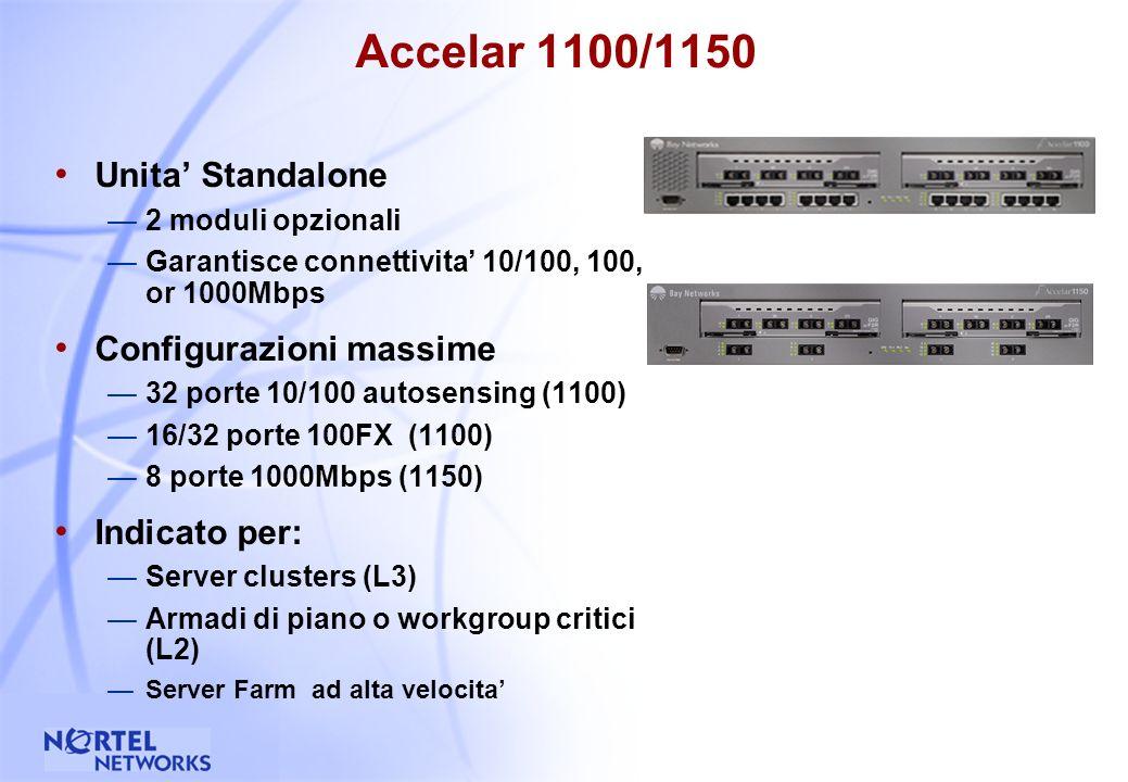 21 Prezzo Industry-leading: $7,495 Per estendere le funzionalita L3 ai piani Configurazione fissa standalone 12 porte 10/100BASE-TX autosensing 1 porta 1000BASE-SX 1051 ha il LinkSafe per la ridondanza sul Gigabit Indicato per: Armadi di piano per aggregare Desktop-Switch di livello 2 Server farms Accelar 1050/1051