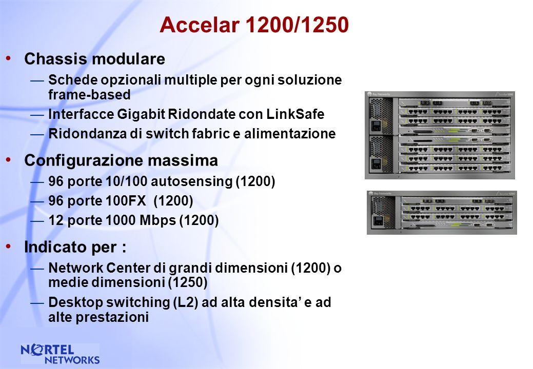 22 Accelar 1100/1150 Unita Standalone 2 moduli opzionali Garantisce connettivita 10/100, 100, or 1000Mbps Configurazioni massime 32 porte 10/100 autosensing (1100) 16/32 porte 100FX (1100) 8 porte 1000Mbps (1150) Indicato per: Server clusters (L3) Armadi di piano o workgroup critici (L2) Server Farm ad alta velocita