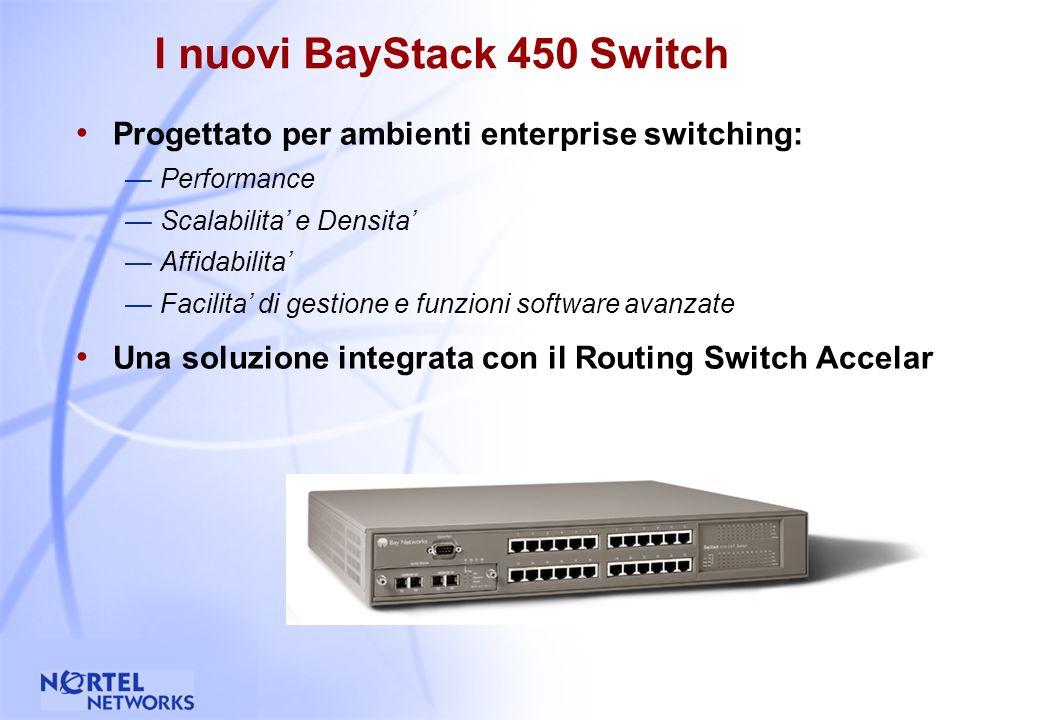 26 Introduzione ai nuovi Switch BayStack 450 Architettura Stackable di tipo Fail-Safe Funzioni software avanzate Massima flessibilita nella scelta dei moduli Uplinks ad alta velocita Elevato rapporto Prestazioni/Prezzo NEW !!