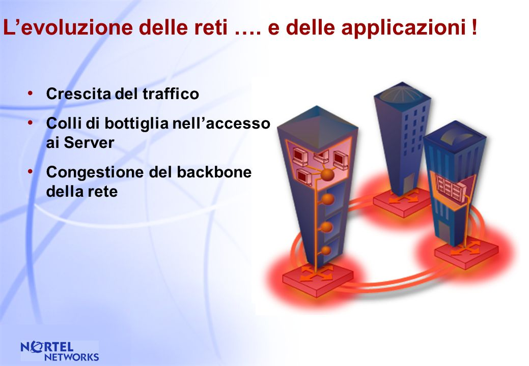 44 Unified Networks: la strategia Nortel Networks... Web Application A Unified Network