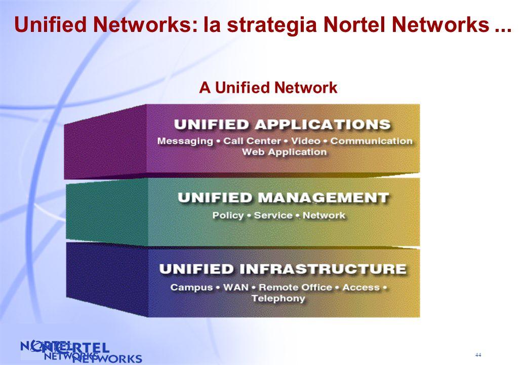 43 Accelar Enterprise Network System Accelar 8000