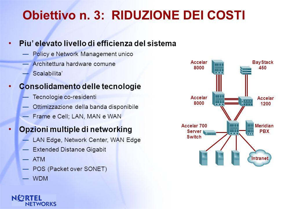 47 Obiettivo n. 2: SEMPLICITA OPERATIVA Application Intelligence 10/100 Autosensing Classificazione del traffico e filtering senza impatto sulle perfo
