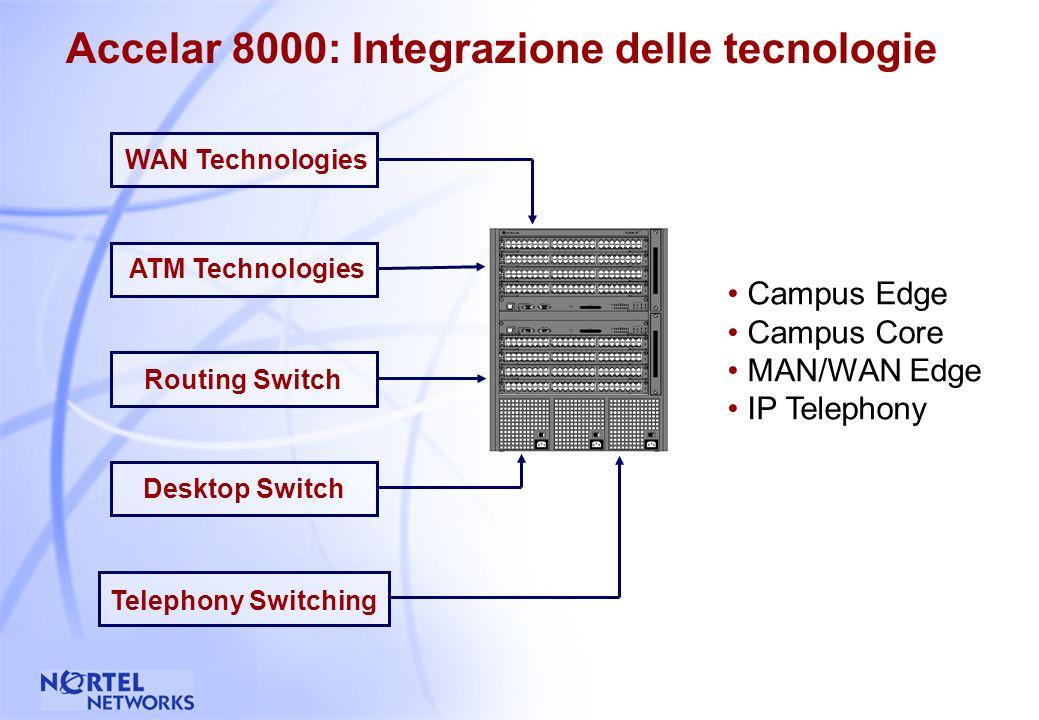 48 Obiettivo n. 3: RIDUZIONE DEI COSTI Piu elevato livello di efficienza del sistema Policy e Network Management unico Architettura hardware comune Sc