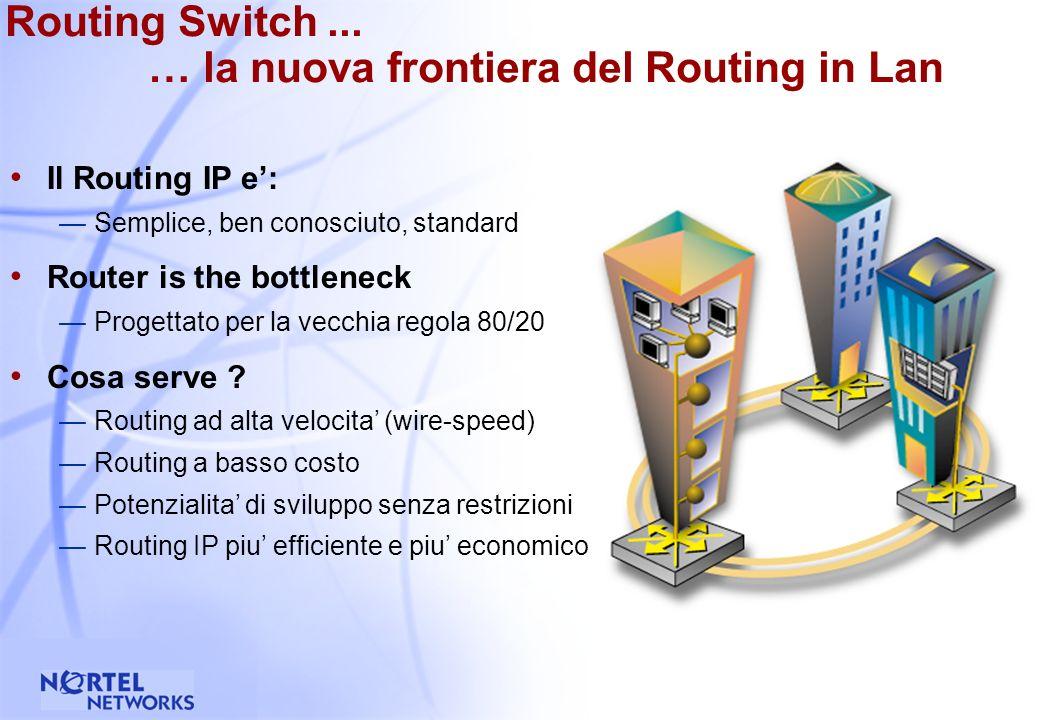 4 Levoluzione delle reti …. e delle applicazioni ! Crescita del traffico Colli di bottiglia nellaccesso ai Server Congestione del backbone della rete