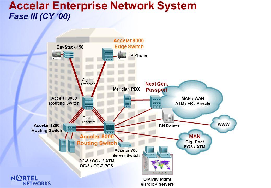 57 Accelar 8000: scalabilita moduli Routing Switch Routing IP, IP Multicast e IPX : maggiore scalabilita : 32K elementi in tabella di forwarding IP Flow Filters maggiore scalabilita: 32K flussi MultiLink Trunking maggiore scalabilita : 32 gruppi, 8 porte per gruppo VLAN maggiore scalabilita: 2000 VLANs Management Optivity .