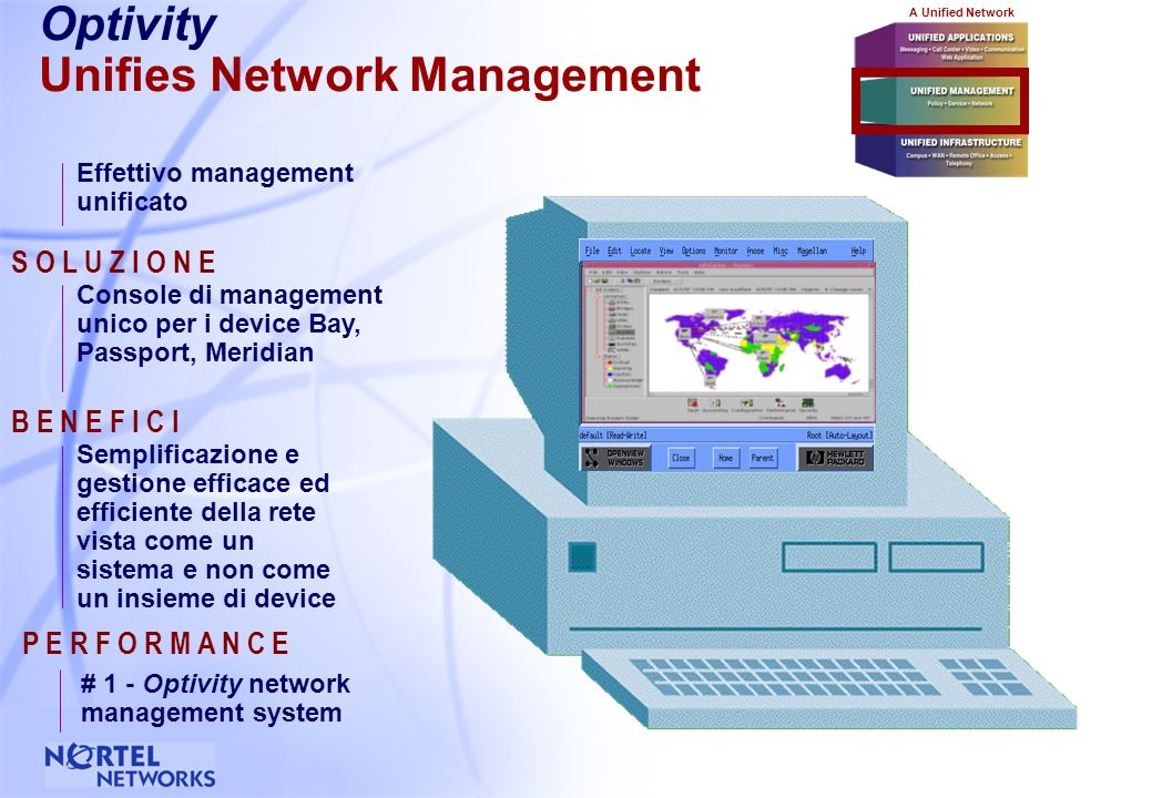 58 Accelar Enterprise Network System Fase III (CY 00) Gigabit Ethernet Meridian PBX MAN / WAN ATM / FR / Private Next Gen.
