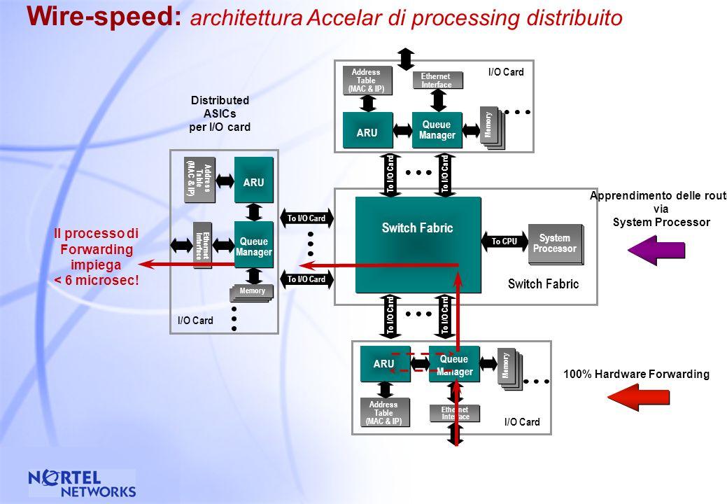 8 Caratteristiche tecnologiche: soluzione Accelar Alte prestazioni L3 = L2 = Wire speed –Evita le tradizionali basse performance dei router Switching multiprotocollo a Wire- speed Performance elevate di IP routing Scalabilita al gigabit Bassa latenza ( < 10 µsec.) No packet loss