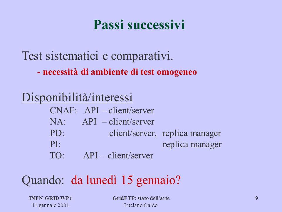 INFN-GRID WP1 11 gennaio 2001 GridFTP: stato dellarte Luciano Gaido 10 Documentazione q The Globus Project, GridFTP - Universal Data Transfer for the Grid.