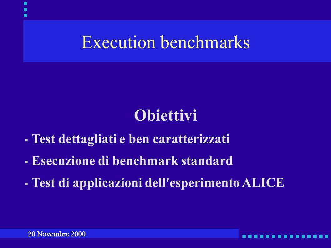 Execution benchmarks Obiettivi Test dettagliati e ben caratterizzati Esecuzione di benchmark standard Test di applicazioni dell esperimento ALICE 20 Novembre 2000