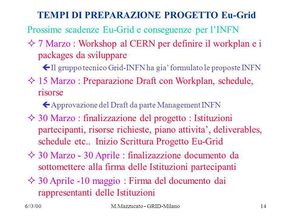 6//3/00M.Mazzucato - GRID-Milano14 TEMPI DI PREPARAZIONE PROGETTO Eu-Grid Prossime scadenze Eu-Grid e conseguenze per lINFN 7 Marzo : Workshop al CERN per definire il workplan e i packages da sviluppare çIl gruppo tecnico Grid-INFN ha gia formulato le proposte INFN 15 Marzo : Preparazione Draft con Workplan, schedule, risorse çApprovazione del Draft da parte Management INFN 30 Marzo : finalizzazione del progetto : Istituzioni partecipanti, risorse richieste, piano attivita, deliverables, schedule etc..