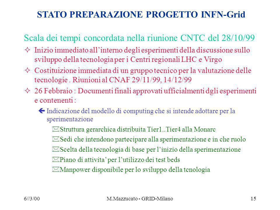 6//3/00M.Mazzucato - GRID-Milano15 STATO PREPARAZIONE PROGETTO INFN-Grid Scala dei tempi concordata nella riunione CNTC del 28/10/99 Inizio immediato allinterno degli esperimenti della discussione sullo sviluppo della tecnologia per i Centri regionali LHC e Virgo Costituizione immediata di un gruppo tecnico per la valutazione delle tecnologie.